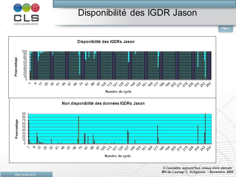 Disponibilité des IGDR Jason © Connaître aujourdhui, mieux vivre demain MH de Launay/ C.