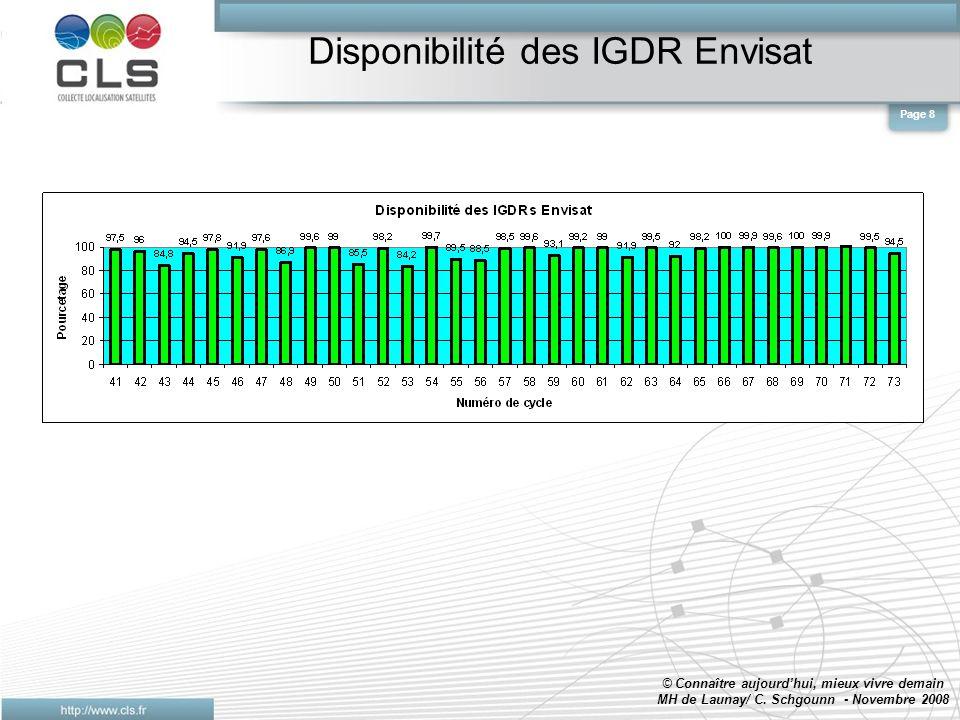 Disponibilité des IGDR Envisat © Connaître aujourdhui, mieux vivre demain MH de Launay/ C.