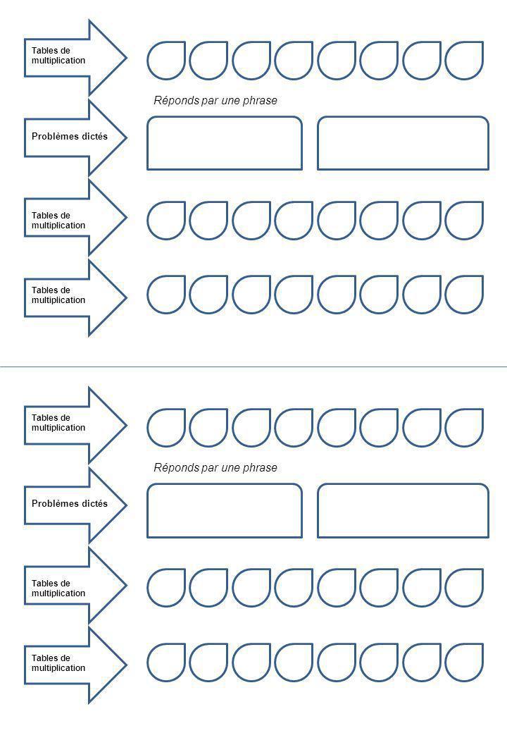 Tables de multiplication Problèmes dictés Réponds par une phrase Tables de multiplication Problèmes dictés Réponds par une phrase Tables de multiplica