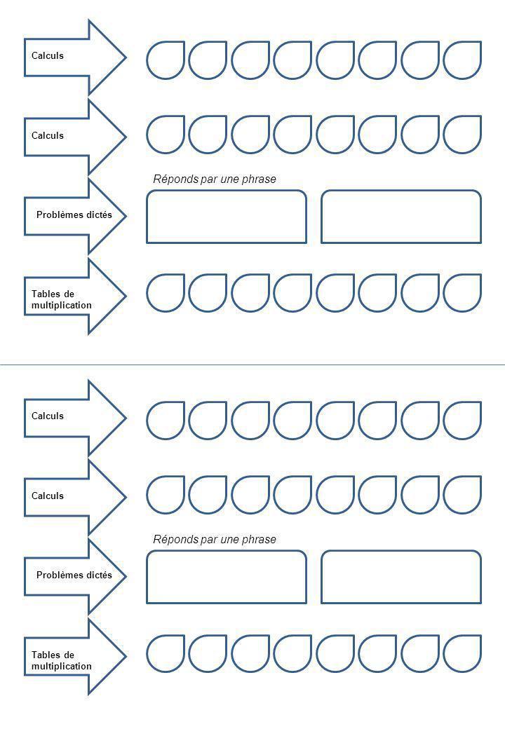 Calculs Problèmes dictés Tables de multiplication Réponds par une phrase Calculs Problèmes dictés Tables de multiplication Réponds par une phrase