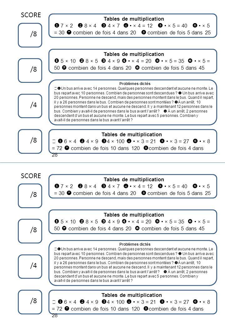 Tables de multiplication Nombres dictés Tables de multiplication Réponds par une phrase Problèmes dictés Tables de multiplication Nombres dictés Tables de multiplication Réponds par une phrase Problèmes dictés
