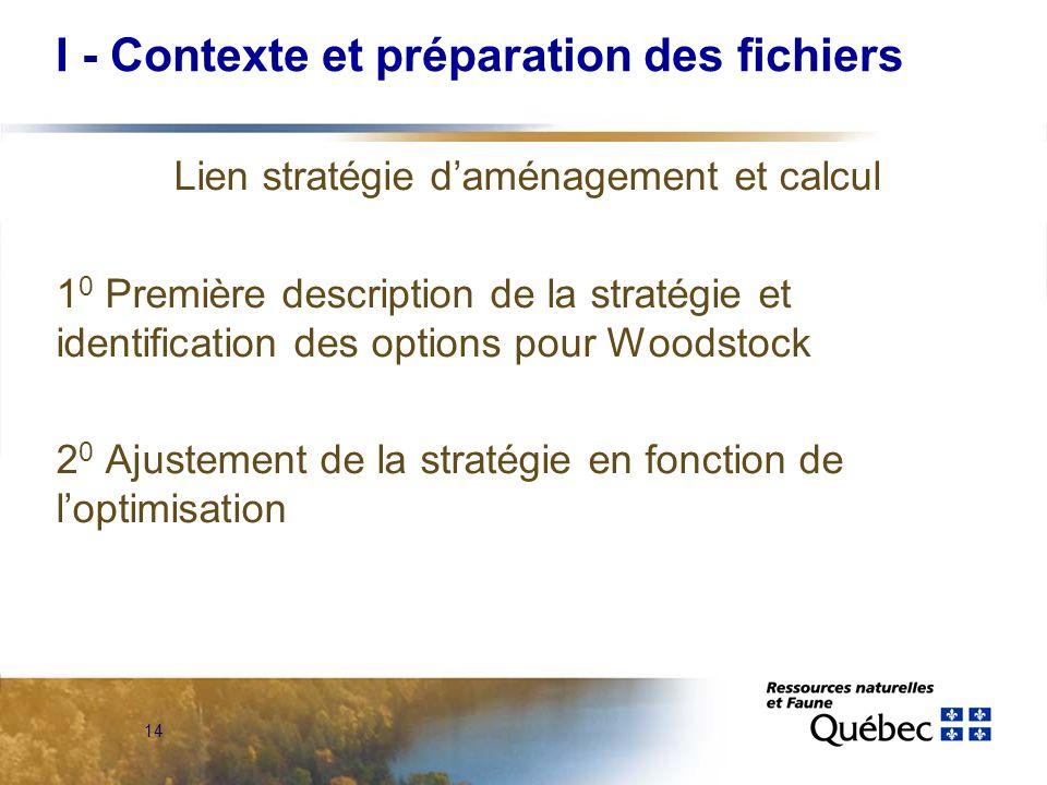 14 Lien stratégie daménagement et calcul 1 0 Première description de la stratégie et identification des options pour Woodstock 2 0 Ajustement de la st