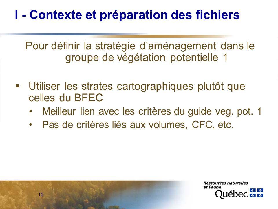 15 Pour définir la stratégie daménagement dans le groupe de végétation potentielle 1 Utiliser les strates cartographiques plutôt que celles du BFEC Me