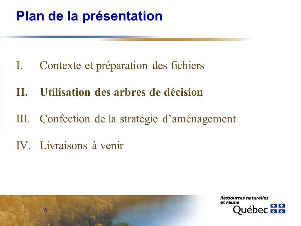 18 Plan de la présentation I.Contexte et préparation des fichiers II.Utilisation des arbres de décision III.Confection de la stratégie daménagement IV
