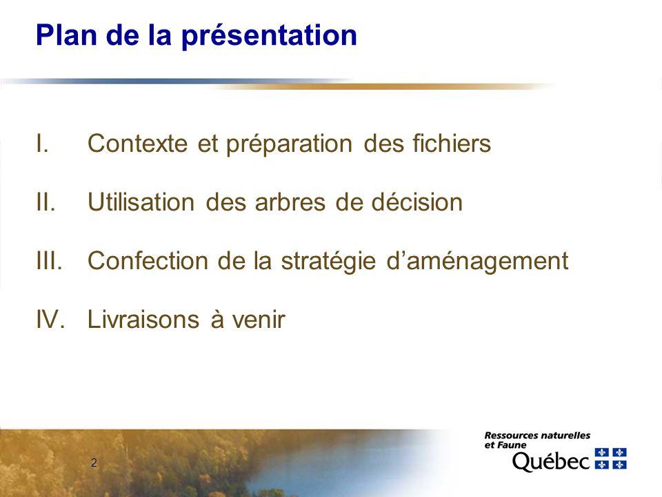 2 Plan de la présentation I.Contexte et préparation des fichiers II.Utilisation des arbres de décision III.Confection de la stratégie daménagement IV.