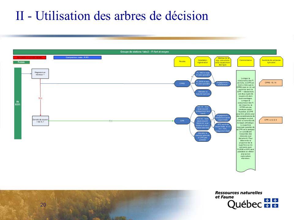 20 II - Utilisation des arbres de décision