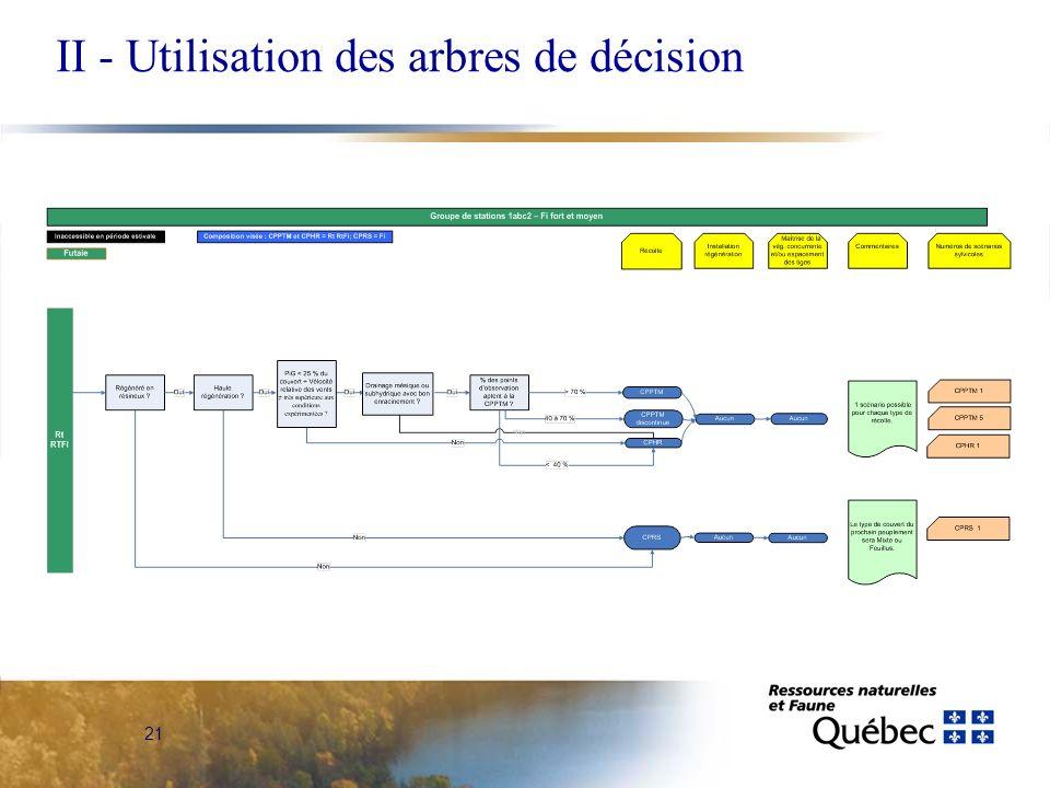 21 II - Utilisation des arbres de décision