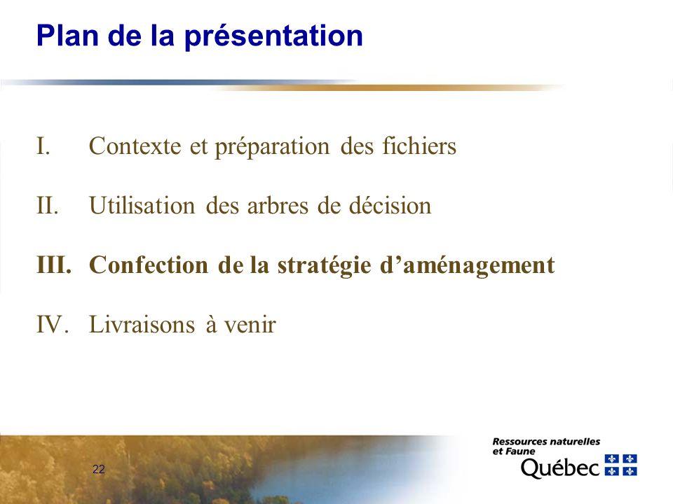22 Plan de la présentation I.Contexte et préparation des fichiers II.Utilisation des arbres de décision III.Confection de la stratégie daménagement IV