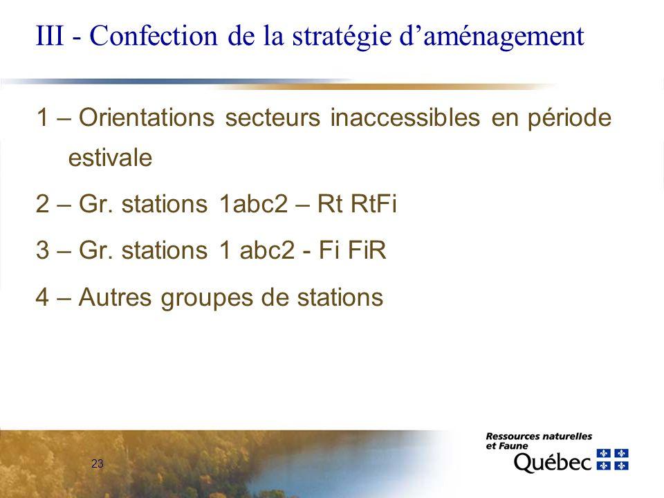 23 III - Confection de la stratégie daménagement 1 – Orientations secteurs inaccessibles en période estivale 2 – Gr. stations 1abc2 – Rt RtFi 3 – Gr.