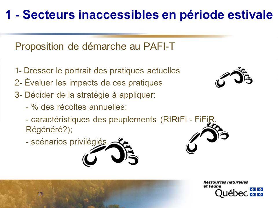 25 Proposition de démarche au PAFI-T 1- Dresser le portrait des pratiques actuelles 2- Évaluer les impacts de ces pratiques 3- Décider de la stratégie