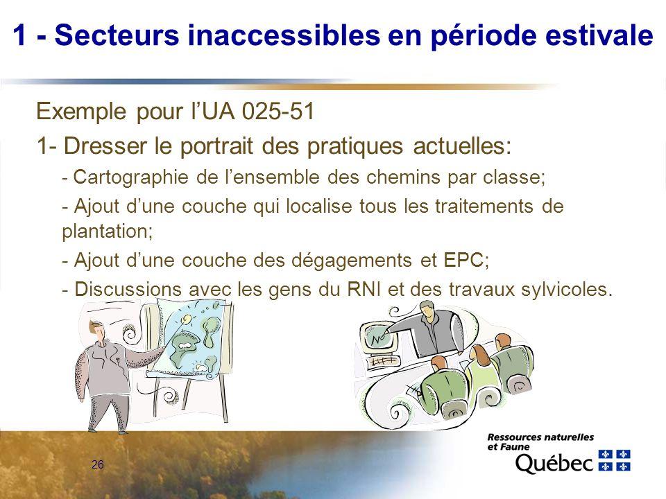 26 Exemple pour lUA 025-51 1- Dresser le portrait des pratiques actuelles: - Cartographie de lensemble des chemins par classe; - Ajout dune couche qui