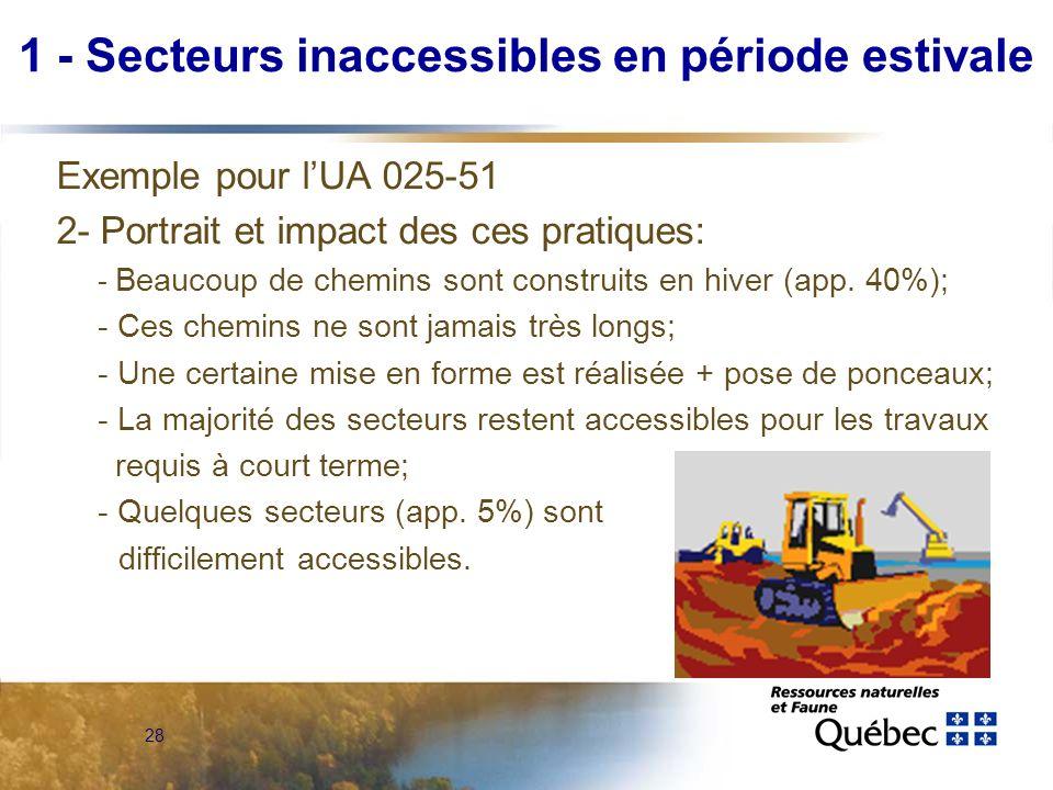 28 Exemple pour lUA 025-51 2- Portrait et impact des ces pratiques: - Beaucoup de chemins sont construits en hiver (app. 40%); - Ces chemins ne sont j
