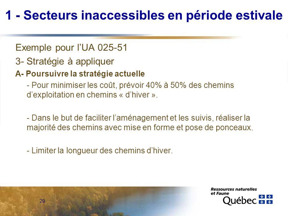 29 Exemple pour lUA 025-51 3- Stratégie à appliquer A- Poursuivre la stratégie actuelle - Pour minimiser les coût, prévoir 40% à 50% des chemins dexpl