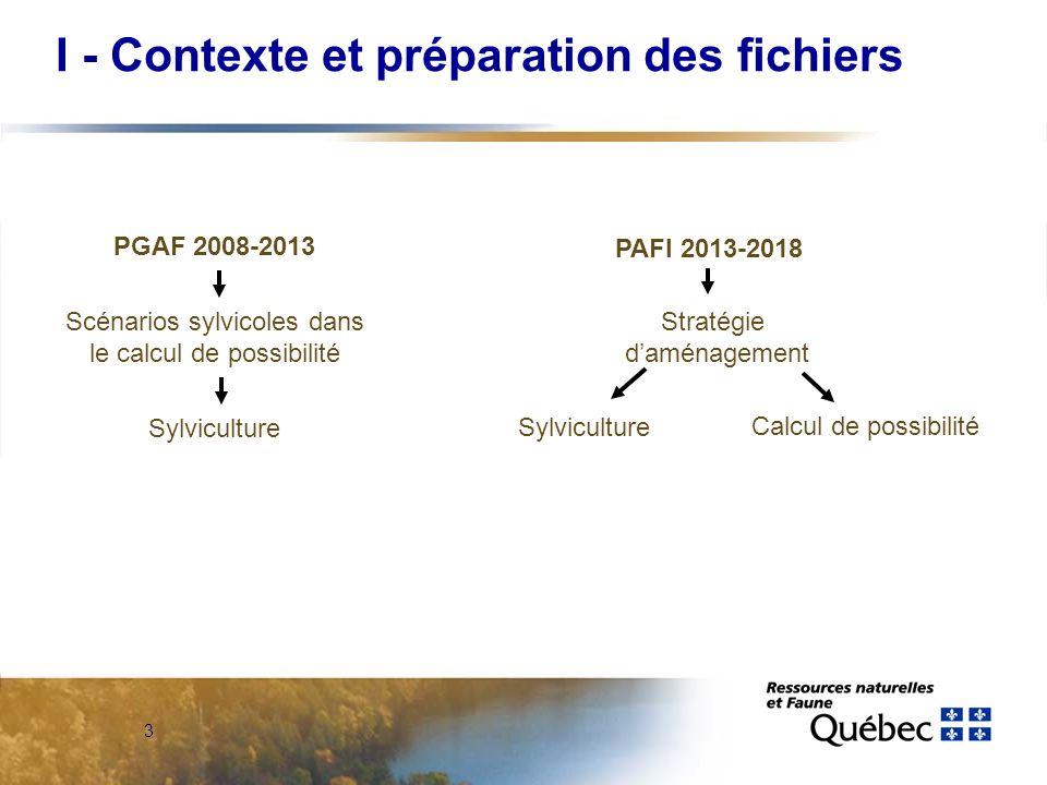 3 PGAF 2008-2013 Scénarios sylvicoles dans le calcul de possibilité Sylviculture PAFI 2013-2018 Stratégie daménagement Calcul de possibilité Sylvicult