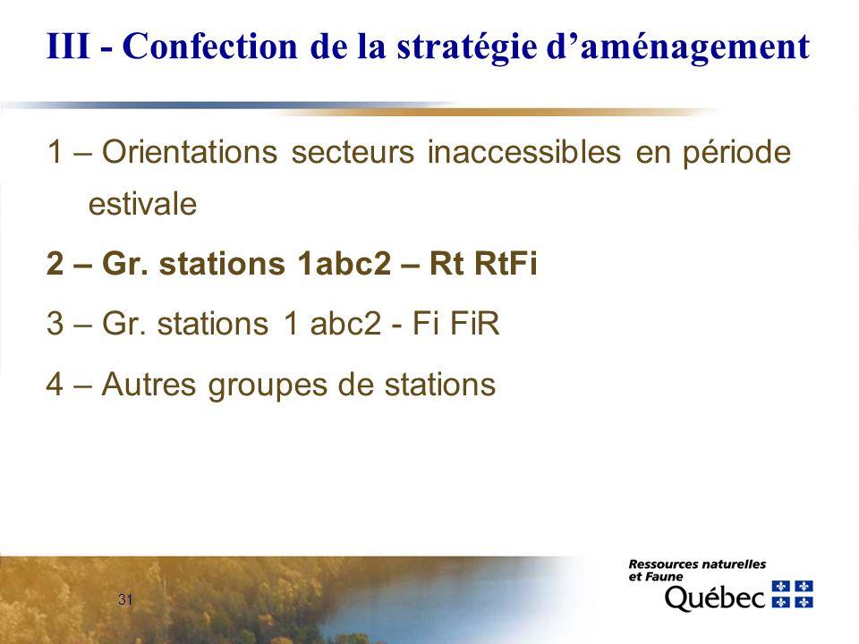 31 III - Confection de la stratégie daménagement 1 – Orientations secteurs inaccessibles en période estivale 2 – Gr. stations 1abc2 – Rt RtFi 3 – Gr.