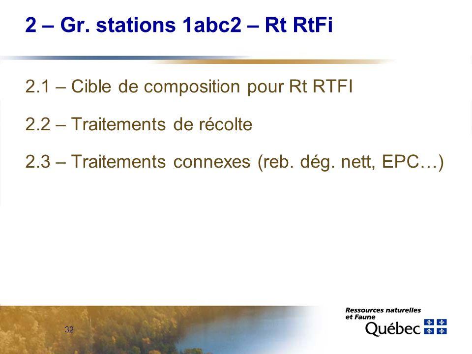 32 2 – Gr. stations 1abc2 – Rt RtFi 2.1 – Cible de composition pour Rt RTFI 2.2 – Traitements de récolte 2.3 – Traitements connexes (reb. dég. nett, E