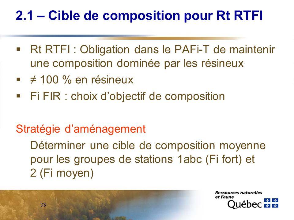 33 2.1 – Cible de composition pour Rt RTFI Rt RTFI : Obligation dans le PAFi-T de maintenir une composition dominée par les résineux 100 % en résineux