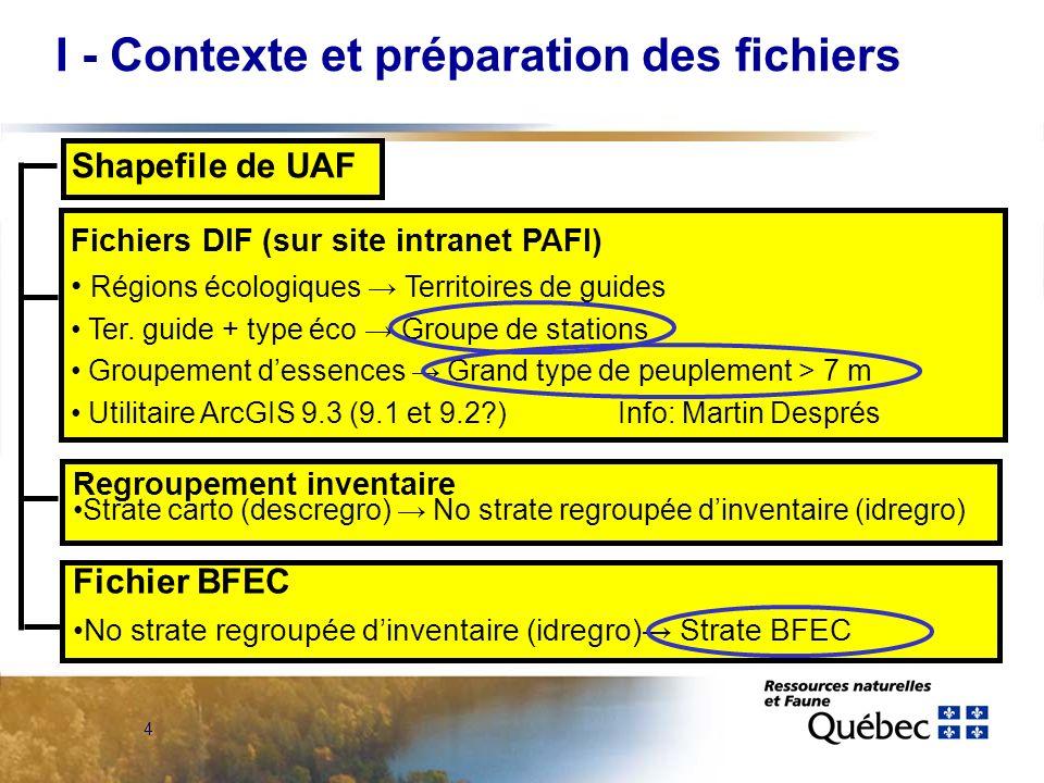 4 Shapefile de UAF I - Contexte et préparation des fichiers Fichiers DIF (sur site intranet PAFI) Régions écologiques Territoires de guides Ter. guide