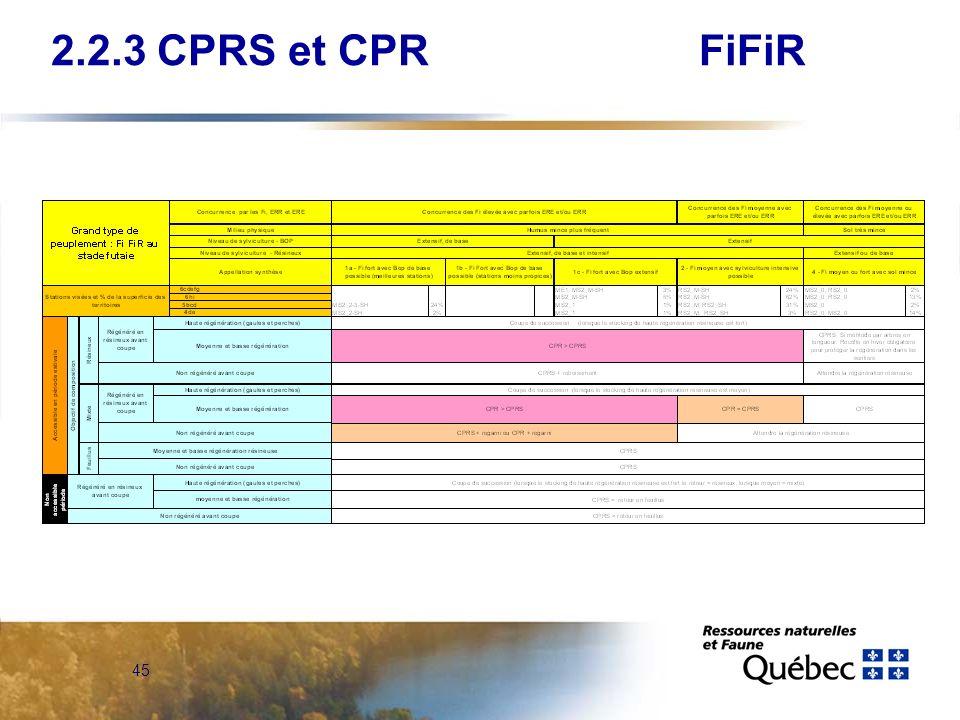 45 FiFiR2.2.3 CPRS et CPR