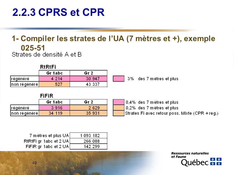49 1- Compiler les strates de lUA (7 mètres et +), exemple 025-51 2.2.3 CPRS et CPR