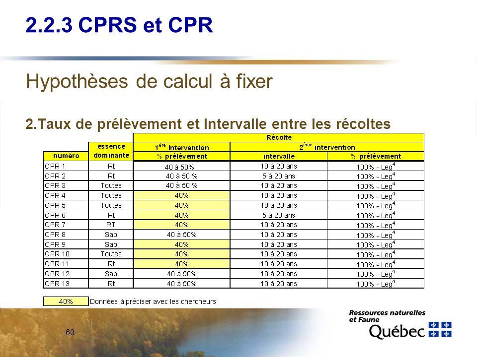 60 Hypothèses de calcul à fixer 2.Taux de prélèvement et Intervalle entre les récoltes 2.2.3 CPRS et CPR