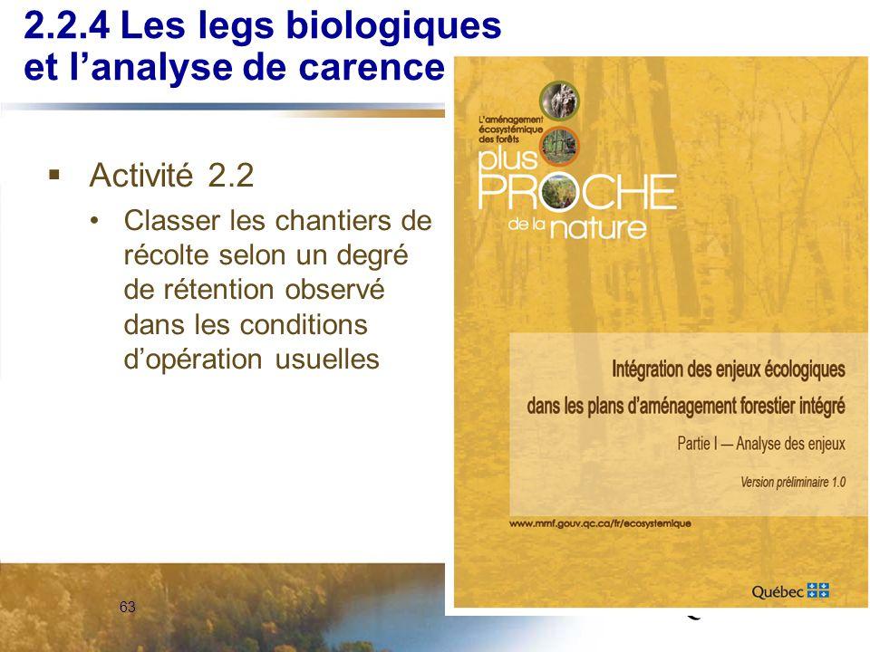 63 2.2.4 Les legs biologiques et lanalyse de carence Activité 2.2 Classer les chantiers de récolte selon un degré de rétention observé dans les condit