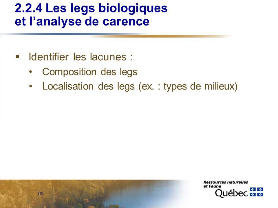 65 2.2.4 Les legs biologiques et lanalyse de carence Identifier les lacunes : Composition des legs Localisation des legs (ex. : types de milieux)