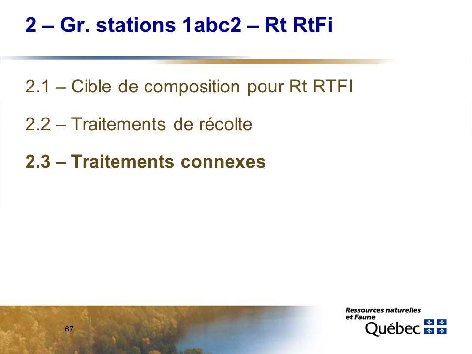 67 2 – Gr. stations 1abc2 – Rt RtFi 2.1 – Cible de composition pour Rt RTFI 2.2 – Traitements de récolte 2.3 – Traitements connexes