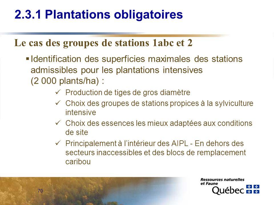 70 2.3.1 Plantations obligatoires Identification des superficies maximales des stations admissibles pour les plantations intensives (2 000 plants/ha)