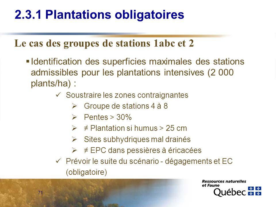 71 2.3.1 Plantations obligatoires Identification des superficies maximales des stations admissibles pour les plantations intensives (2 000 plants/ha)