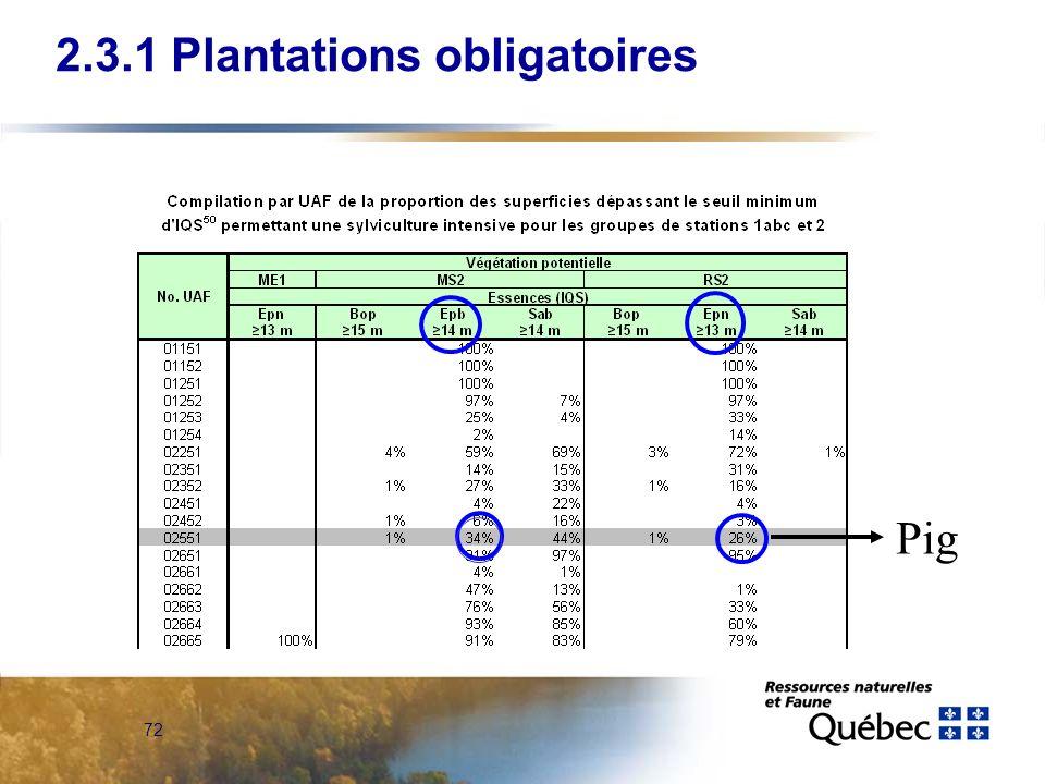 72 2.3.1 Plantations obligatoires Pig