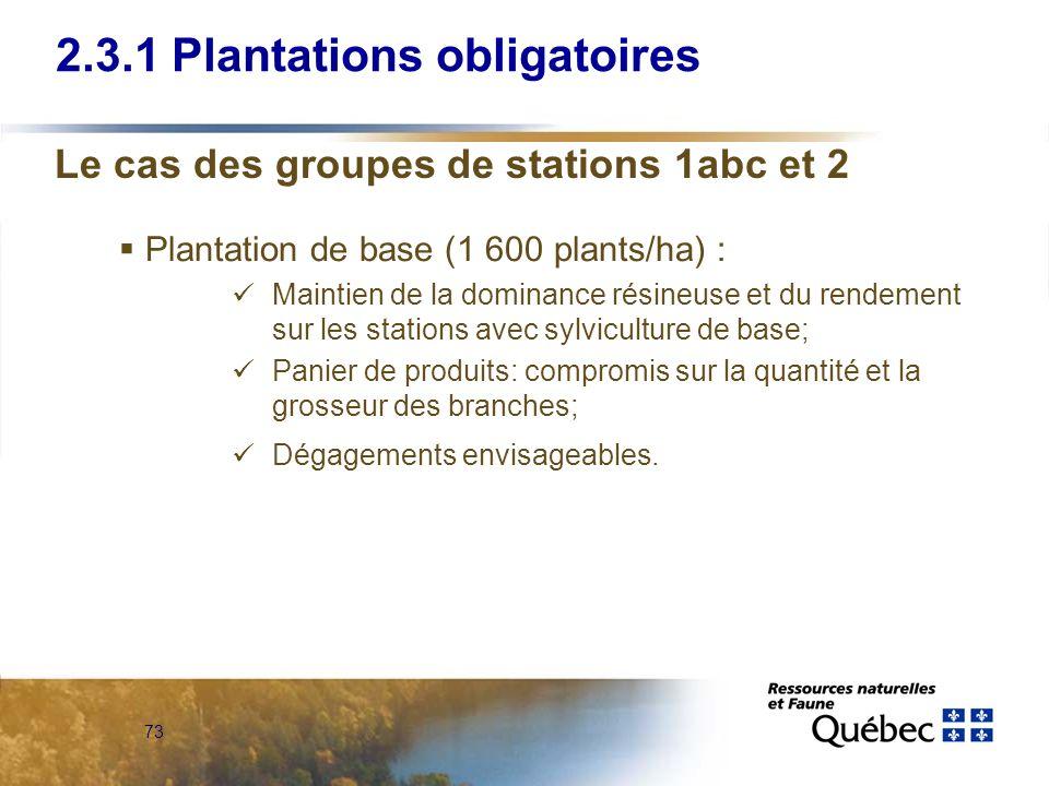 73 2.3.1 Plantations obligatoires Plantation de base (1 600 plants/ha) : Maintien de la dominance résineuse et du rendement sur les stations avec sylv