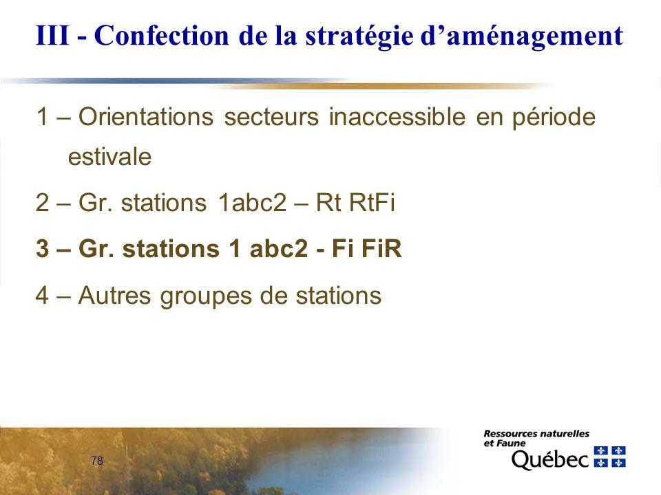 78 III - Confection de la stratégie daménagement 1 – Orientations secteurs inaccessible en période estivale 2 – Gr. stations 1abc2 – Rt RtFi 3 – Gr. s