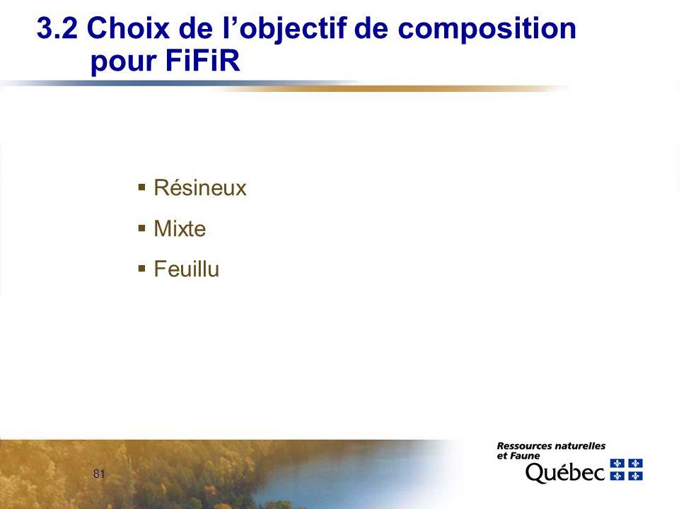 81 3.2 Choix de lobjectif de composition pour FiFiR Résineux Mixte Feuillu