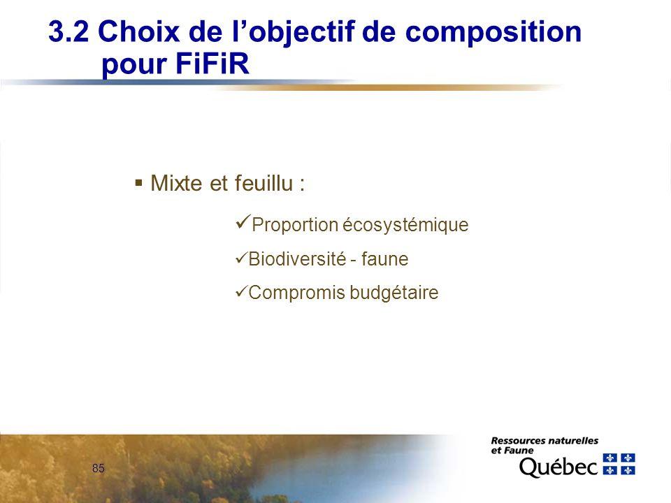 85 Mixte et feuillu : Proportion écosystémique Biodiversité - faune Compromis budgétaire 3.2 Choix de lobjectif de composition pour FiFiR