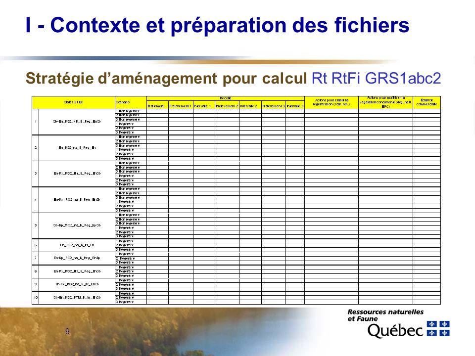 9 I - Contexte et préparation des fichiers Stratégie daménagement pour calcul Rt RtFi GRS1abc2