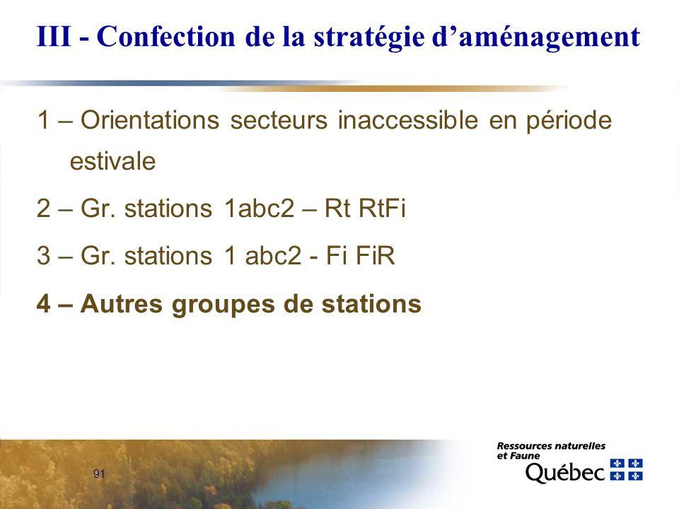 91 III - Confection de la stratégie daménagement 1 – Orientations secteurs inaccessible en période estivale 2 – Gr. stations 1abc2 – Rt RtFi 3 – Gr. s