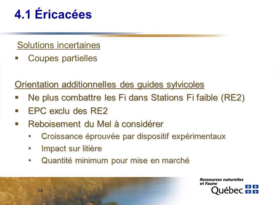 94 4.1 Éricacées Solutions incertaines Coupes partielles Orientation additionnelles des guides sylvicoles Ne plus combattre les Fi dans Stations Fi fa