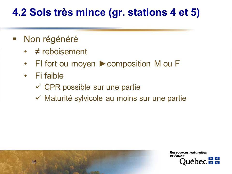 95 4.2 Sols très mince (gr. stations 4 et 5) Non régénéré reboisement FI fort ou moyen composition M ou F Fi faible CPR possible sur une partie Maturi
