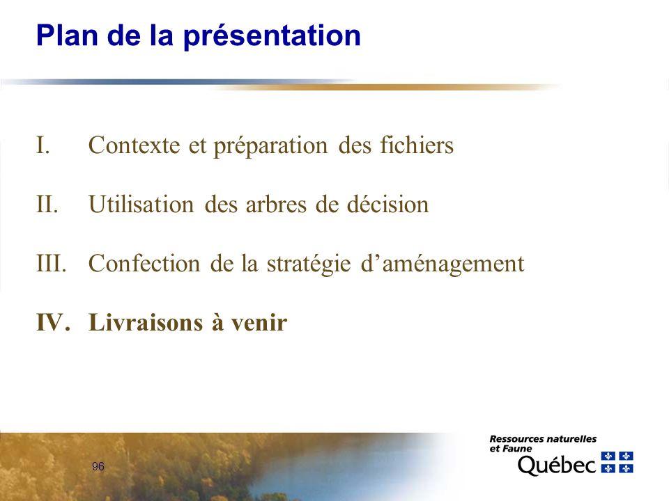 96 Plan de la présentation I.Contexte et préparation des fichiers II.Utilisation des arbres de décision III.Confection de la stratégie daménagement IV