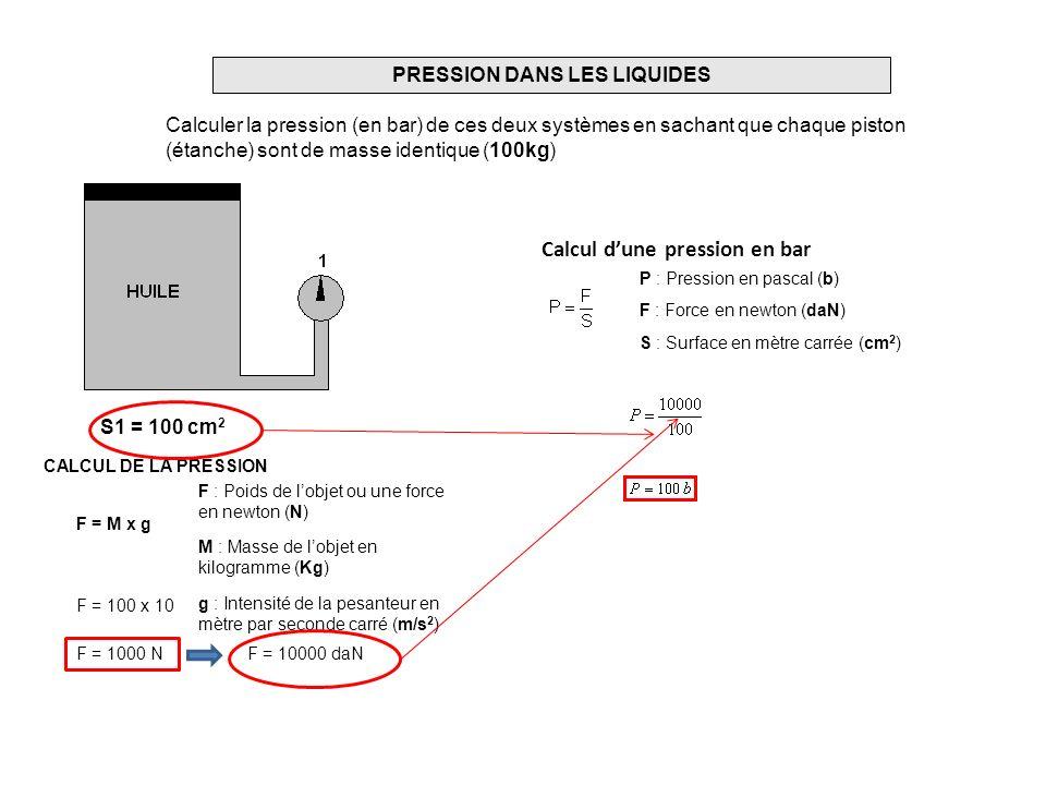 PRESSION DANS LES LIQUIDES Calculer la pression (en bar) de ces deux systèmes en sachant que chaque piston (étanche) sont de masse identique (100kg) S1 = 100 cm 2 CALCUL DE LA PRESSION F = M x g F : Poids de lobjet ou une force en newton (N) M : Masse de lobjet en kilogramme (Kg) g : Intensité de la pesanteur en mètre par seconde carré (m/s 2 ) F = 100 x 10 F = 1000 N Calcul dune pression en bar P : Pression en pascal (b) F : Force en newton (daN) S : Surface en mètre carrée (cm 2 ) F = 10000 daN