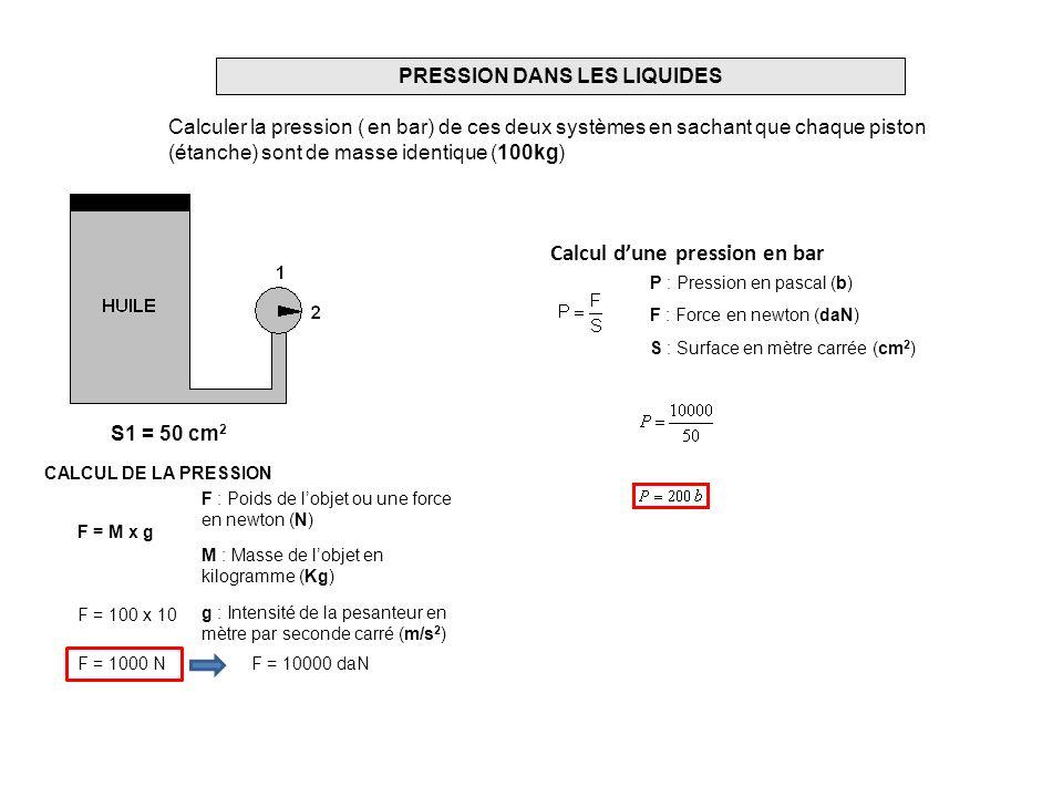 PRESSION DANS LES LIQUIDES Calculer la pression ( en bar) de ces deux systèmes en sachant que chaque piston (étanche) sont de masse identique (100kg) S1 = 50 cm 2 CALCUL DE LA PRESSION F = M x g F : Poids de lobjet ou une force en newton (N) M : Masse de lobjet en kilogramme (Kg) g : Intensité de la pesanteur en mètre par seconde carré (m/s 2 ) F = 100 x 10 F = 1000 N F = 10000 daN Calcul dune pression en bar P : Pression en pascal (b) F : Force en newton (daN) S : Surface en mètre carrée (cm 2 )