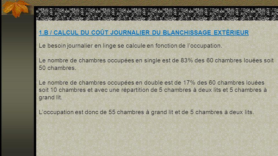 1.B / CALCUL DU COÛT JOURNALIER DU BLANCHISSAGE EXTÉRIEUR Le besoin journalier en linge se calcule en fonction de loccupation. Le nombre de chambres o