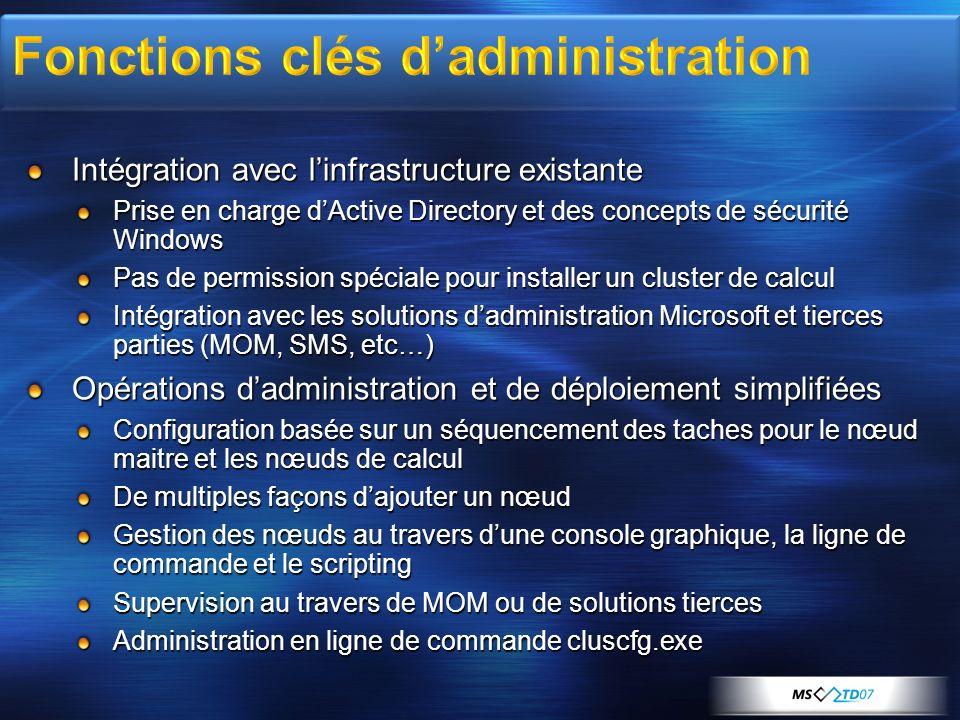 Intégration avec linfrastructure existante Prise en charge dActive Directory et des concepts de sécurité Windows Pas de permission spéciale pour insta