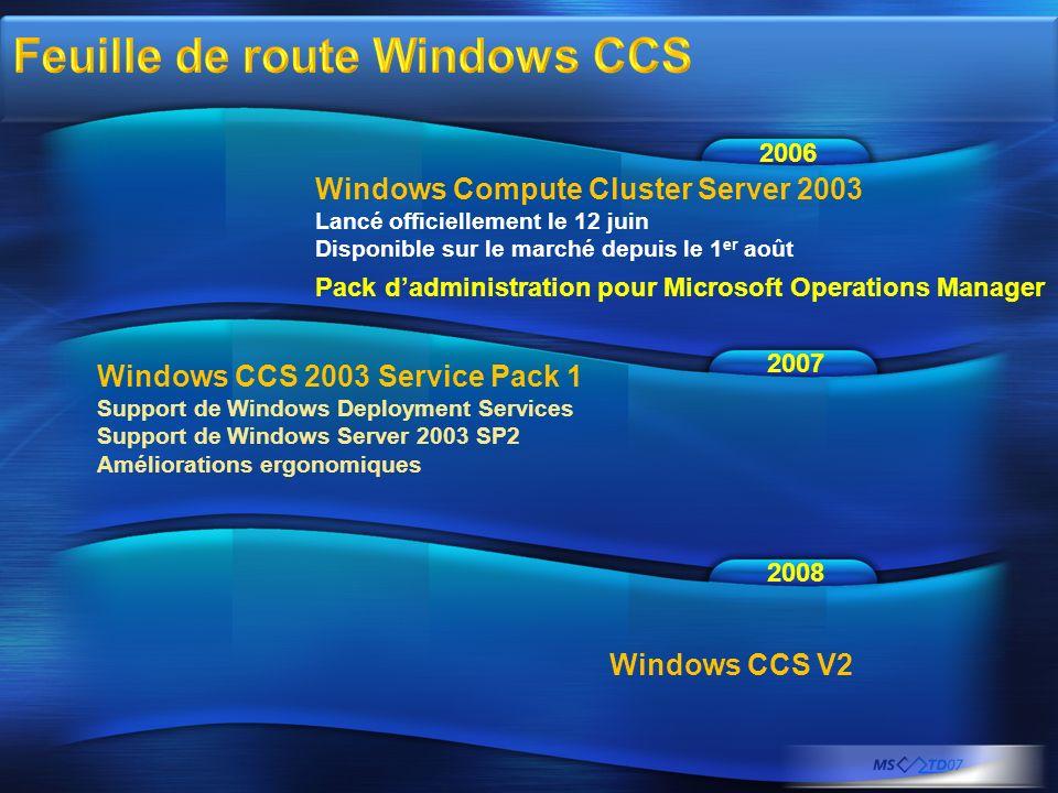 Windows Compute Cluster Server 2003 Lancé officiellement le 12 juin Disponible sur le marché depuis le 1 er août Pack dadministration pour Microsoft O