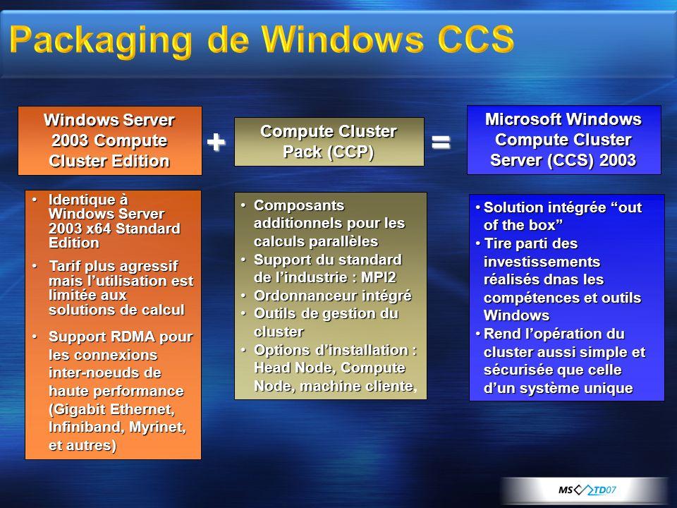 Windows Compute Cluster Server 2003 Ordonnanceur de travaux (Job Scheduler)