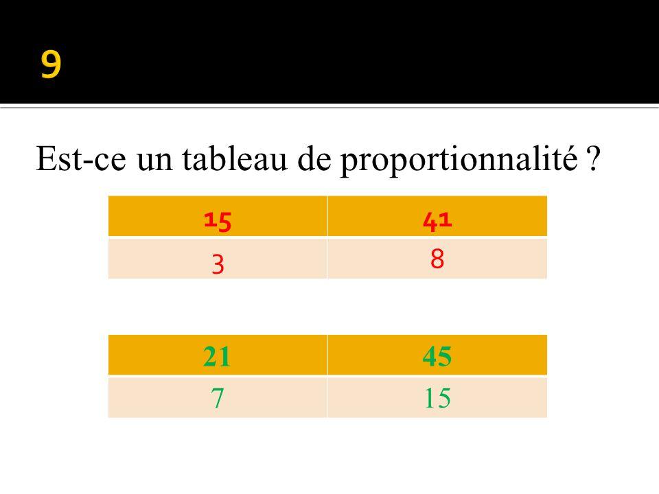 11 x ( 9 – 2k) 11 x ( 4 – 3q) Développer lexpression suivante