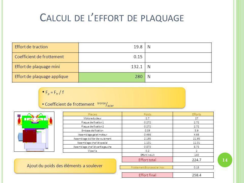 C ALCUL DE L EFFORT DE PLAQUAGE Effort de traction19.8N Coefficient de frottement0.15 Effort de plaquage mini132.1N Effort de plaquage applique280N F