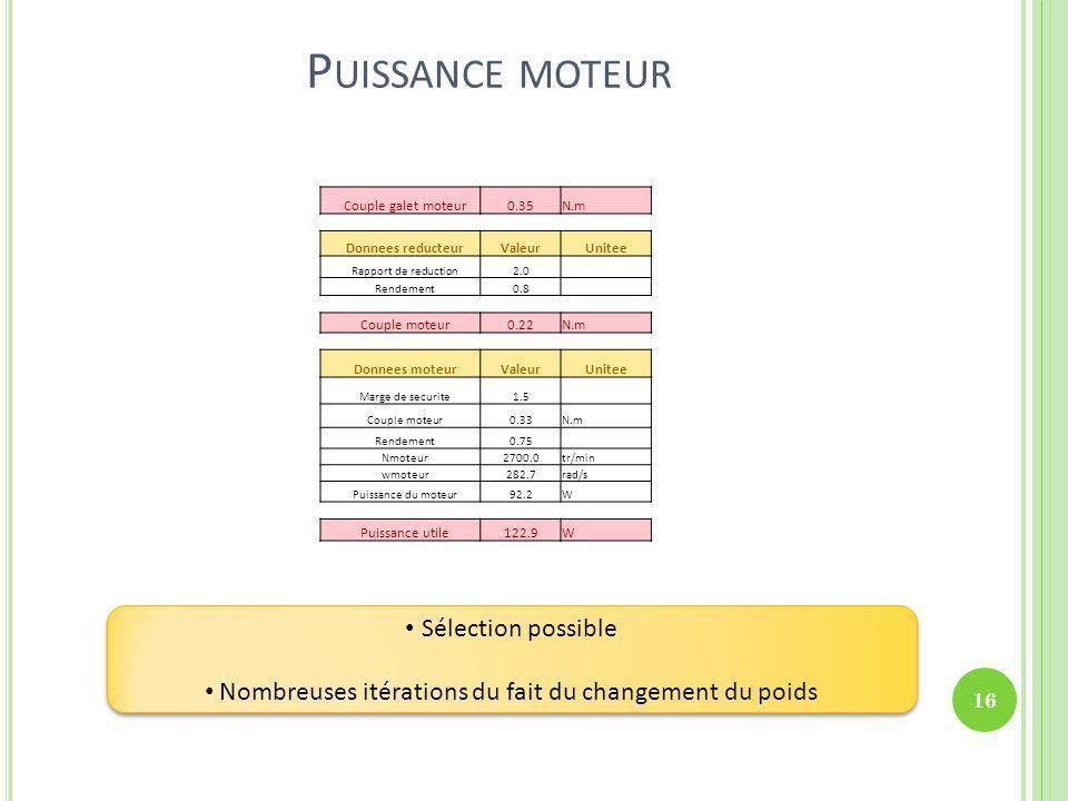 P UISSANCE MOTEUR Couple galet moteur 0.35N.m Donnees reducteur ValeurUnitee Rapport de reduction 2.0 Rendement 0.8 Couple moteur 0.22N.m Donnees mote