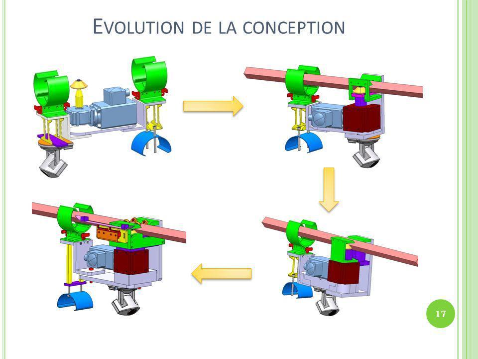 E VOLUTION DE LA CONCEPTION 17